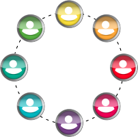 cirlce with people icons along circle to represent loyal customers
