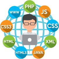 man with glasses at computer, circles around saying: php, js, css, xml, java, html5, html, css3, www